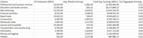 earnings 6.28.15