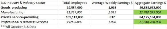 Jobs 11.29.15