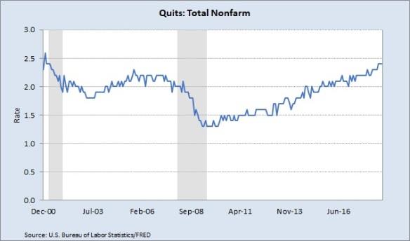 quits 11.7.18